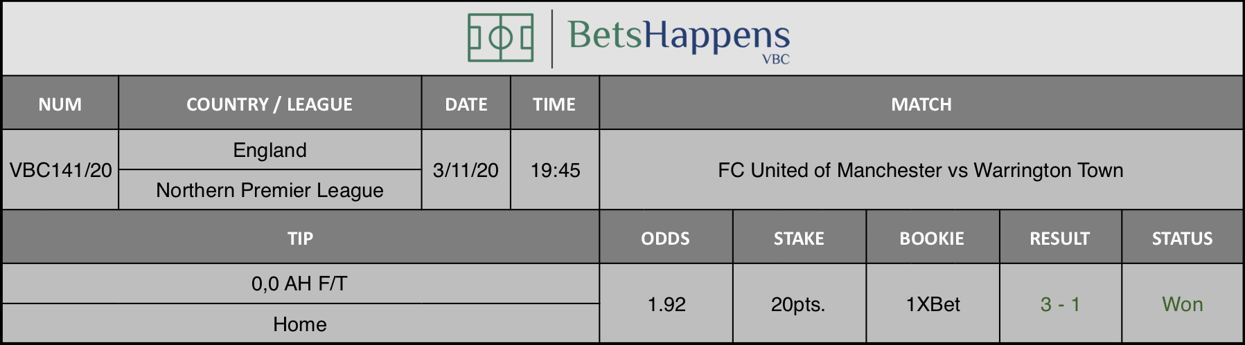 Results of our tip for the FC United of Manchester vs Warrington Town  match where 0,0 AH F/T  Home is recommended.