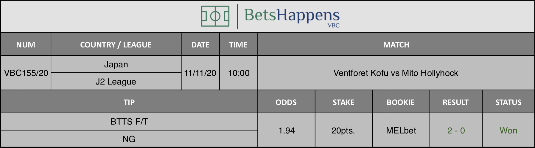 Results of our tip for the Ventforet Kofu vs Mito Hollyhock match where BTTS F/T  NG is recommended.