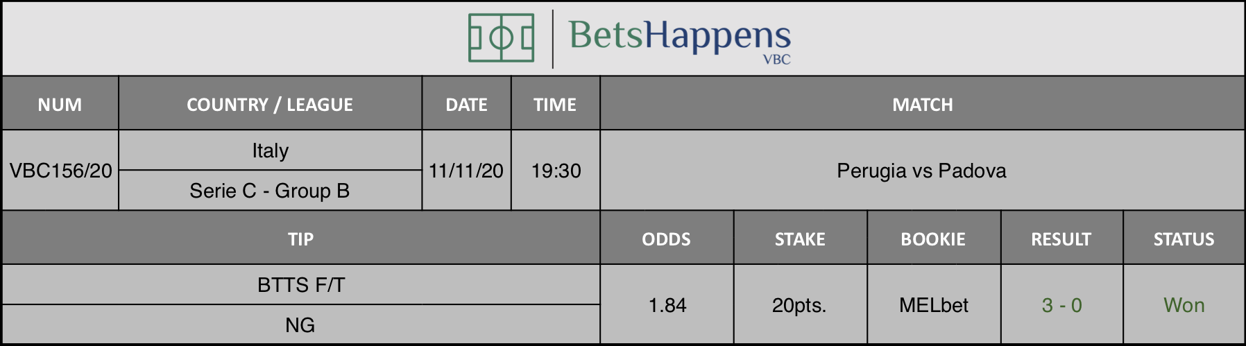 Results of our tip for the Perugia vs Padova match where BTTS F/T  NG is recommended.