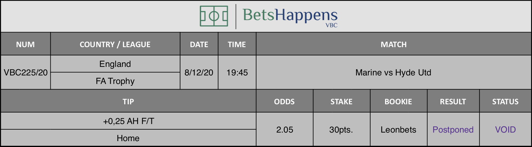 Results of our tip for the Marine vs Hyde Utd match where +0,25 AH F/T  Home is recommended.