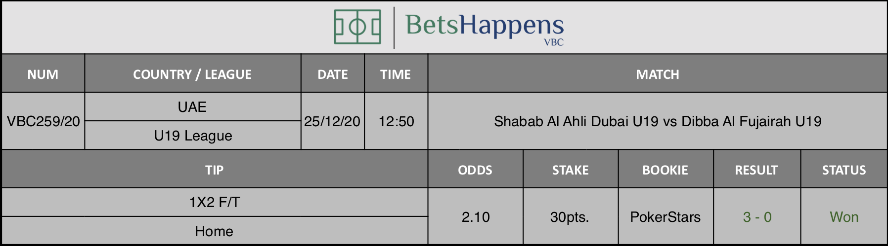 Results of our tip for the Shabab Al Ahli Dubai U19 vs Dibba Al Fujairah U19 match where 1X2 F/T Home is recommended.