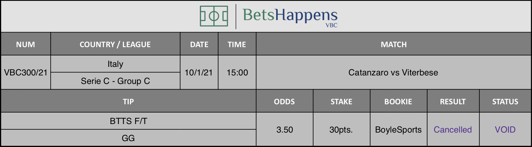 Results of our tip for the Catanzaro vs Viterbese  match where BTTS F/T  GG is recommended.