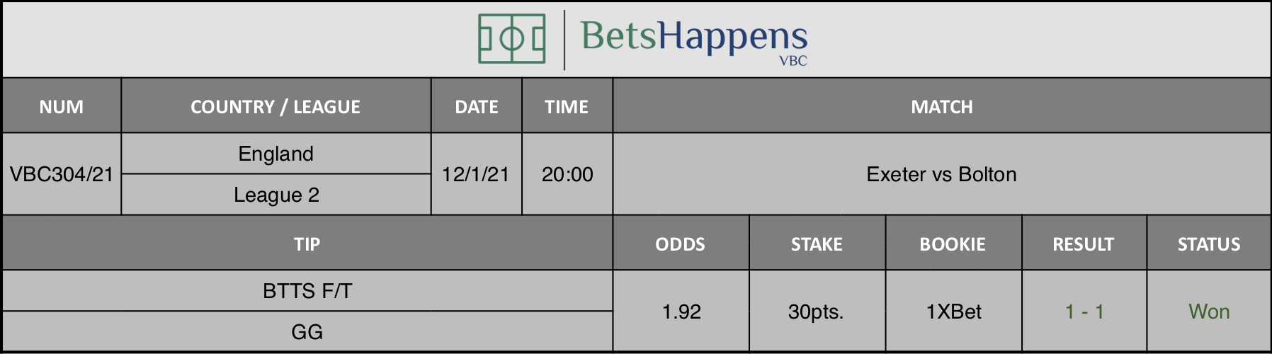 Results of our tip for the Exeter vs Bolton  match where BTTS F/T  GG is recommended.