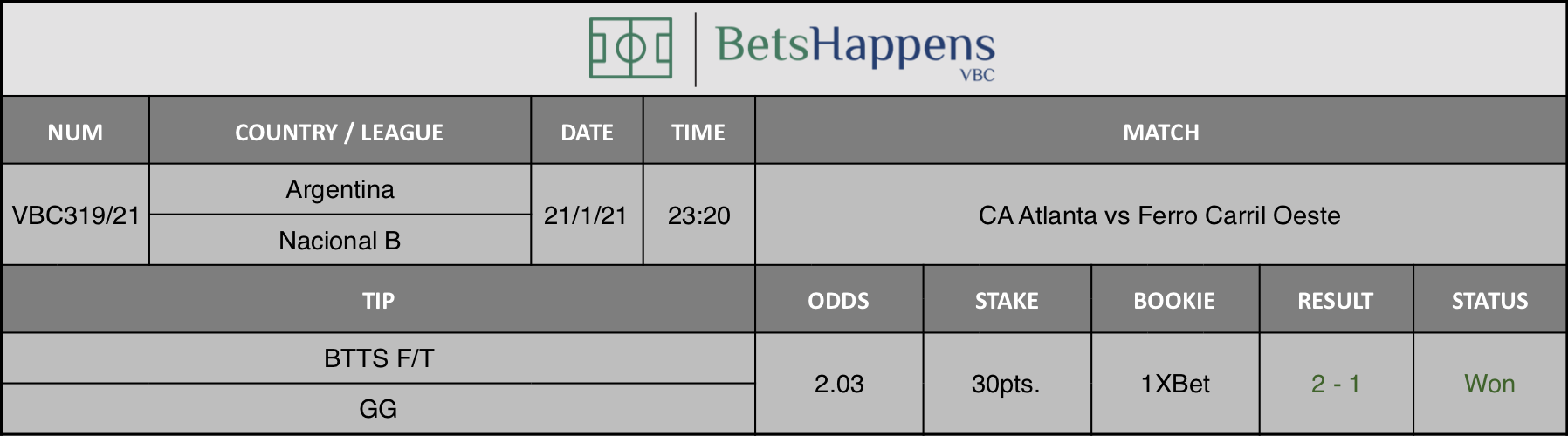 Results of our tip for the CA Atlanta vs Ferro Carril Oeste match where BTTS F/T  GG is recommended.