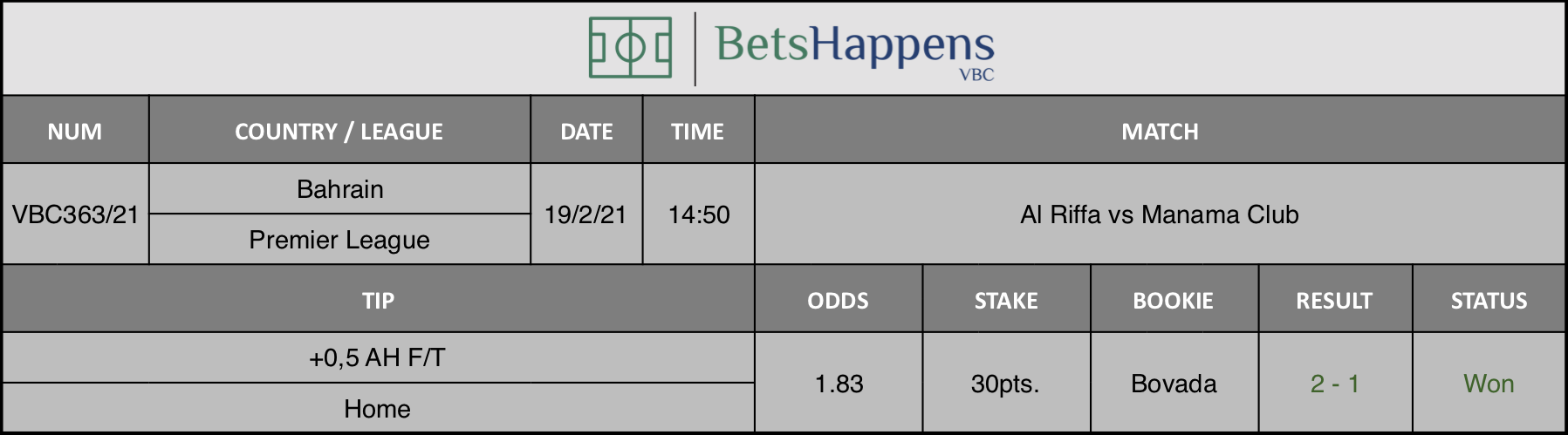 Results of our tip for the Al Riffa vs Manama Club match where +0,5 AH F/T Home is recommended.