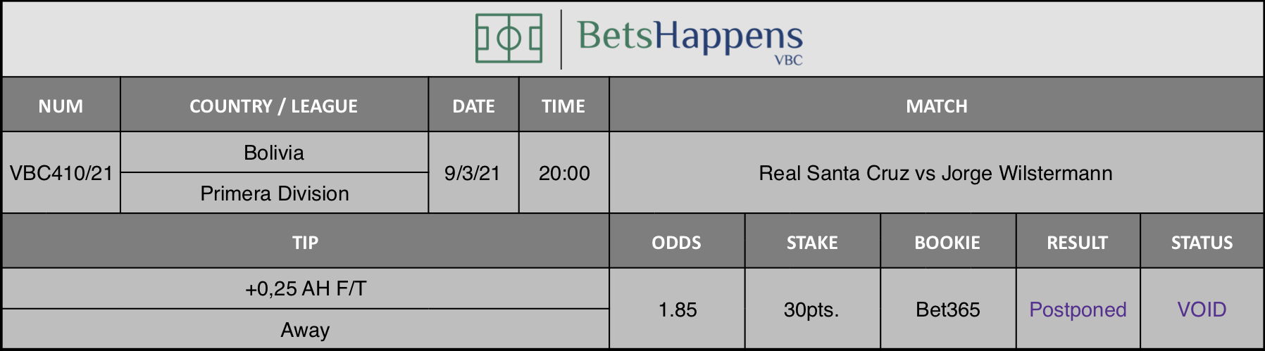 Results of our tip for the Real Santa Cruz vs Jorge Wilstermann match where +0,25 AH F/T  Away is recommended.