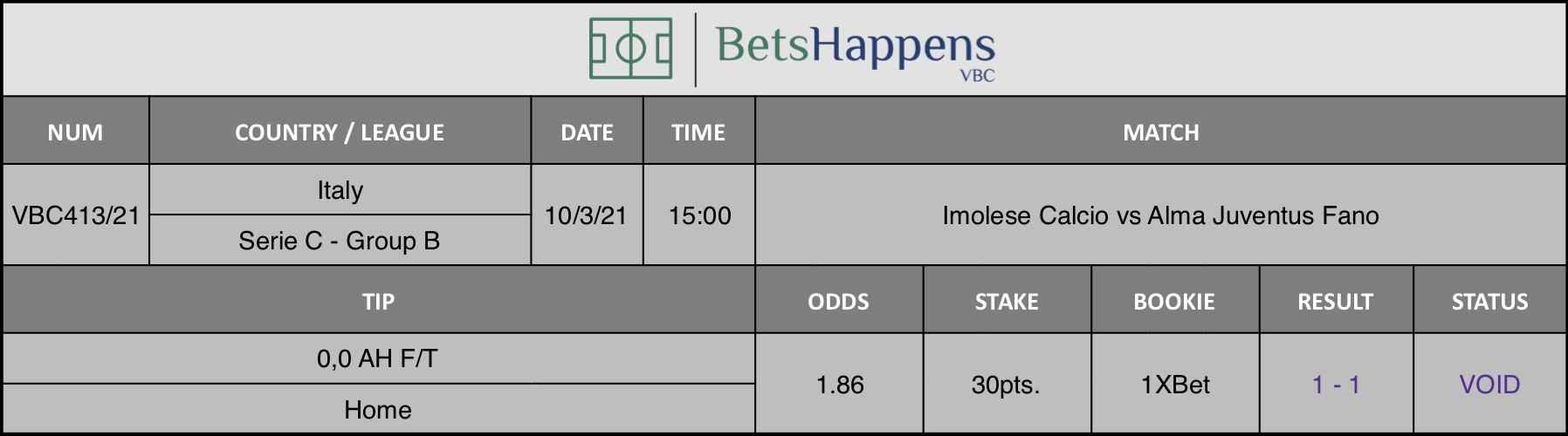 Results of our tip for the Imolese Calcio vs Alma Juventus Fano match where 0,0 AH F/T Home is recommended.