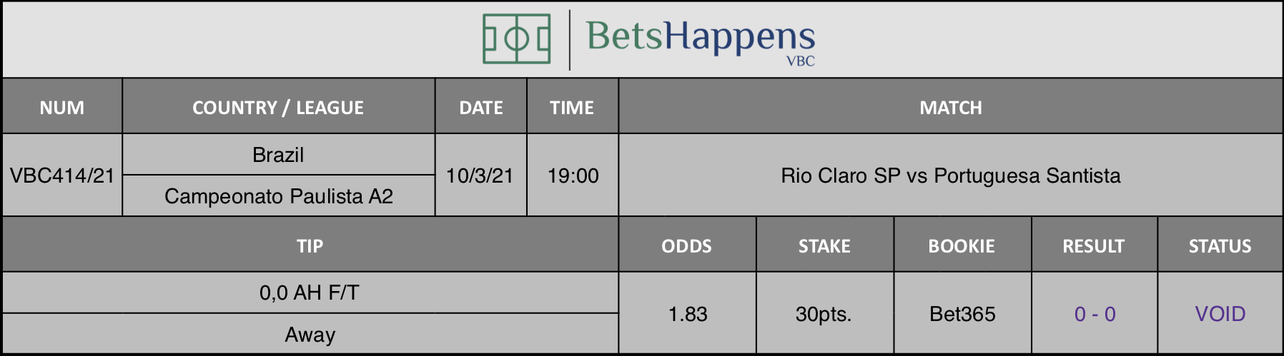 Results of our tip for the Rio Claro SP vs Portuguesa Santista match where 0,0 AH F/T  Away is recommended.
