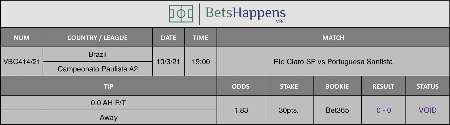 Resultados de nuestro consejo para el partido Río Claro SP vs Portuguesa Santista donde se recomienda 0,0 AH F/T Away.