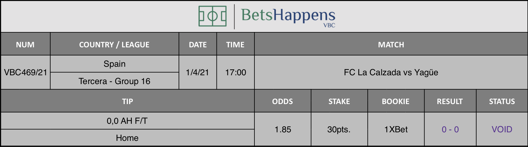 Results of our tip for the FC La Calzada vs Yagüe match where 0,0 AH F/T  Home is recommended.