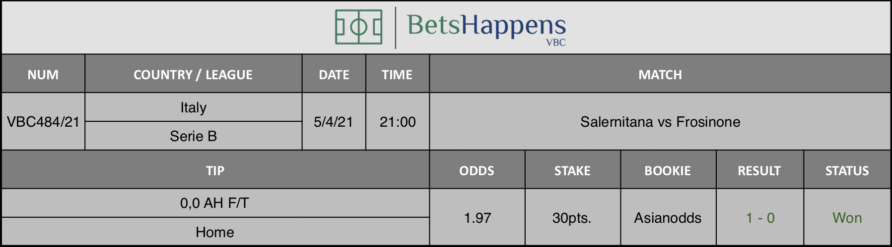 Results of our tip for the Salernitana vs Frosinone match where 0,0 AH F/T  Home is recommended.