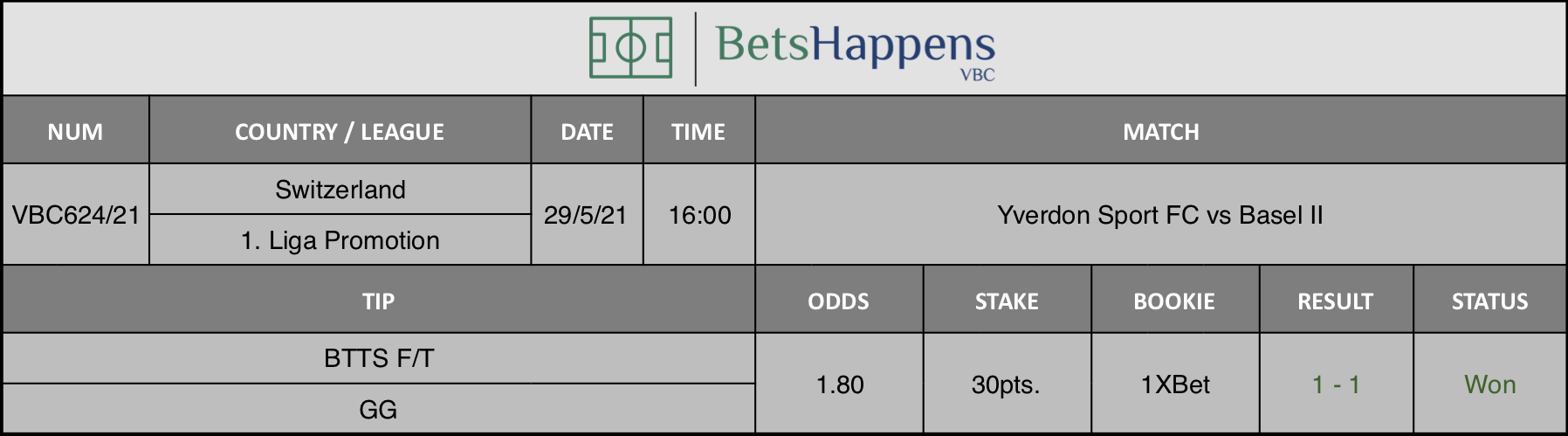 Results of our tip for the Yverdon Sport FC vs Basel II match where BTTS F/T  GG is recommended.