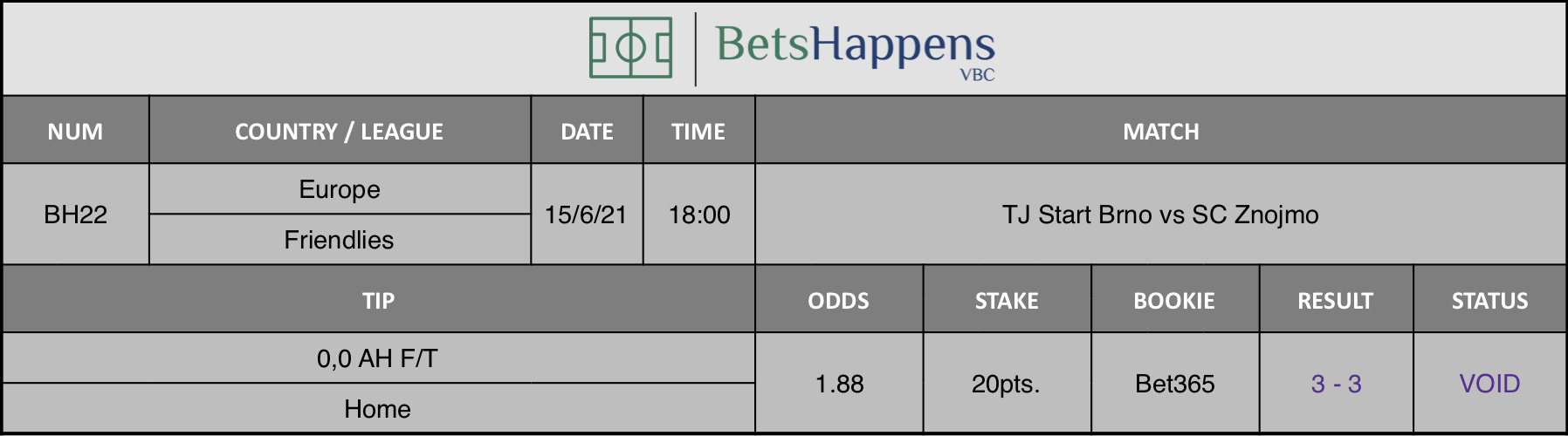 Results of our tip for the TJ Start Brno vs SC Znojmo Match 0,0 AH F/T Home is recommended.