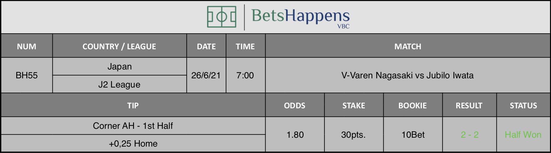 Results of our tip for the V-Varen Nagasaki vs Jubilo Iwata match Corner AH - 1st Half +0,25 Home is recommended.