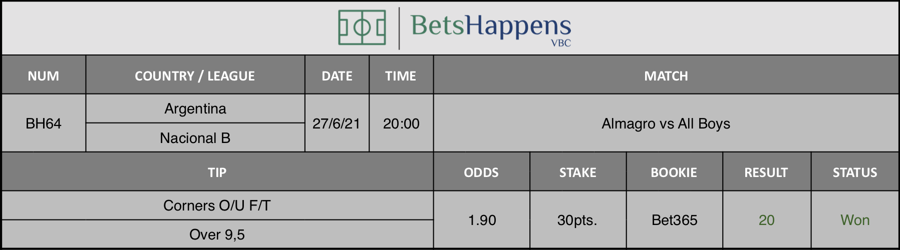 Results of our tip for the Almagro vs All Boys match Corners O/U F/T Over 9,5 is recommended.