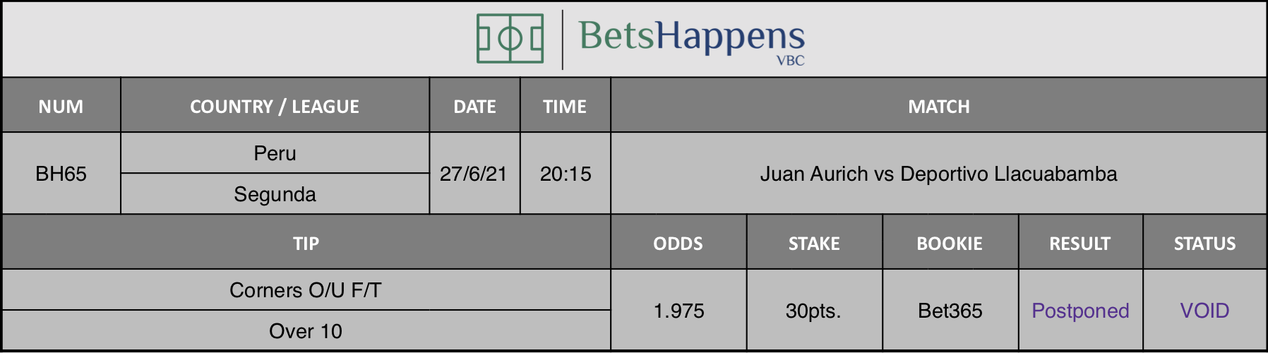 Results of our tip for the Juan Aurich vs Deportivo Llacuabamba match Corners O/U F/T Over 10 is recommended.