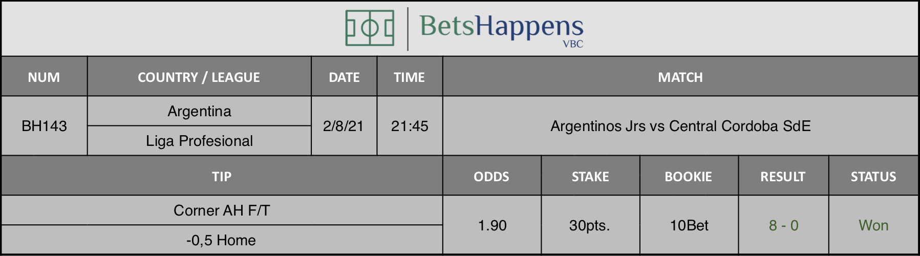 Results of our advice for the Argentinos Jrs vs Central Cordoba SdE match in which Corner AH F/T -0,5 Home is recommended.