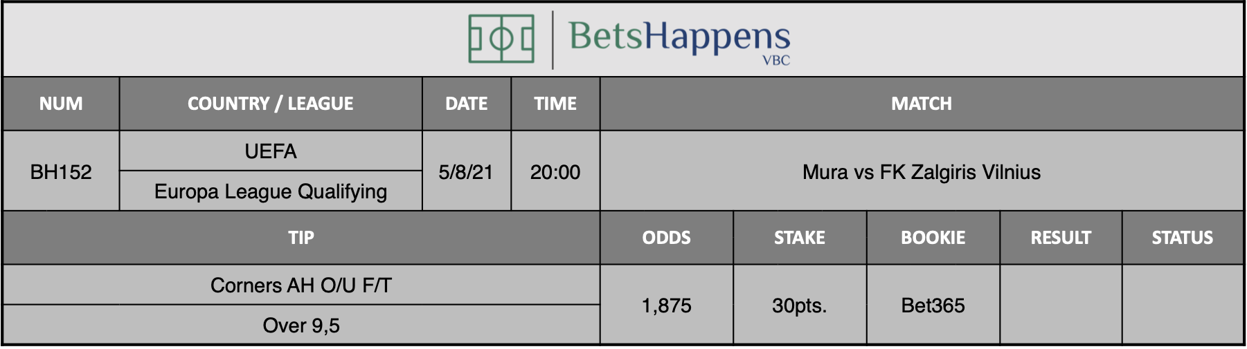 Our advice for the Mura vs FK Zalgiris Vilnius match in which Corners AH O / U F / T Over 9.5 is recommended