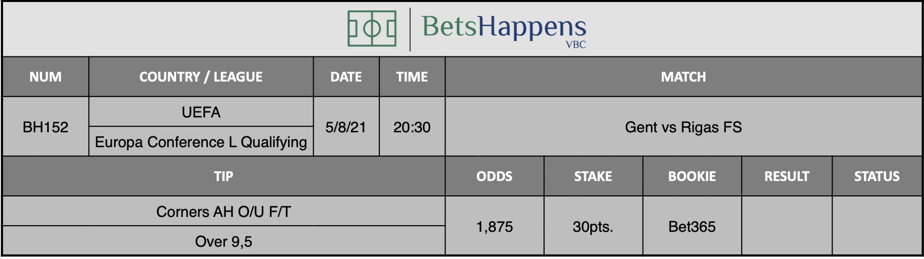 Our advice for the Gent vs Rigas FS game in which Corners AH O / U F / T Over 9.5 is recommended