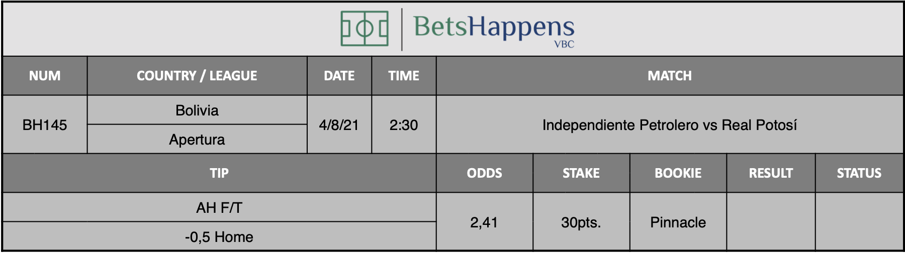 Our advice for the Independiente Petrolero vs Real Potosi match in which AH F / T -0.5 Home is recommended